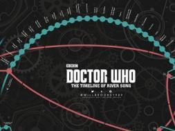 Will-Brooks-River-and-Doctor-Timelines-copy